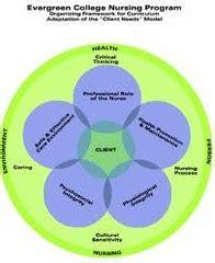 Critical Thinking: Work Smarter - RNcom