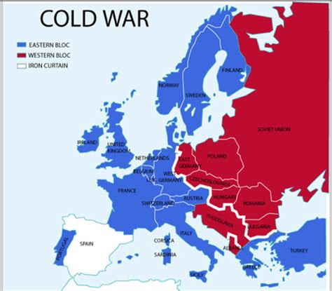 What Are the Reasons Why the Cold War Started?