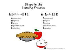 Critical thinking in nursing test